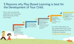Why Play-based Learning is best for your child
